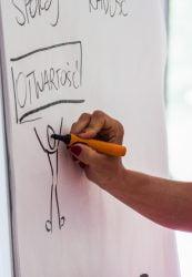 Szkolenia dla firm - organizacja